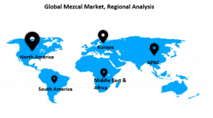 Global Mezcal Market1