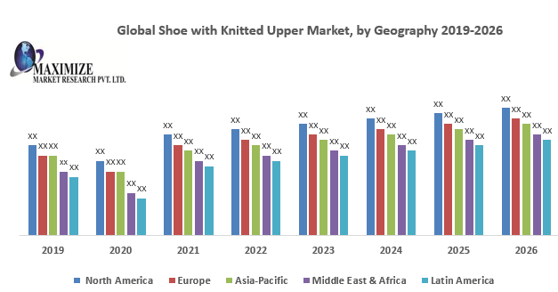 Global Shoe with Knitted Upper Market