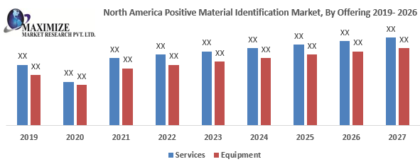 North-America-Positive-Material-Identification-Market.png