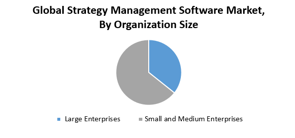Global Strategy Management Software Market1