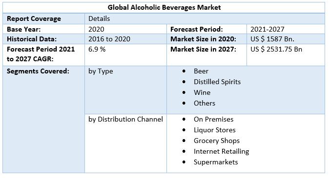 Global-Alcoholic-Beverages-Market-3