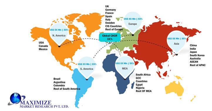 Global Artificial Intelligence in Transportation Market1