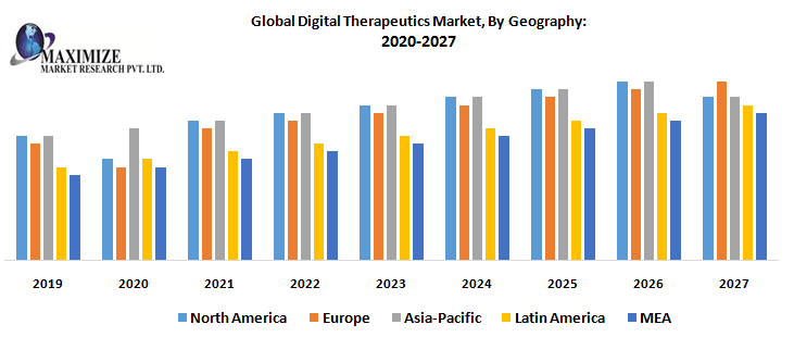 Global-Digital-Therapeutics-Market-By-Geography.png