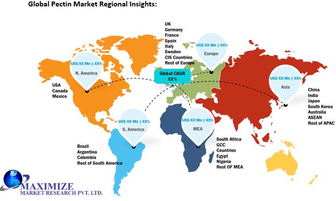 Global Pectin Market Regional Insights