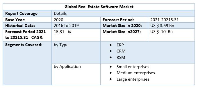 Global-Real-Estate-Software-Market-Scope