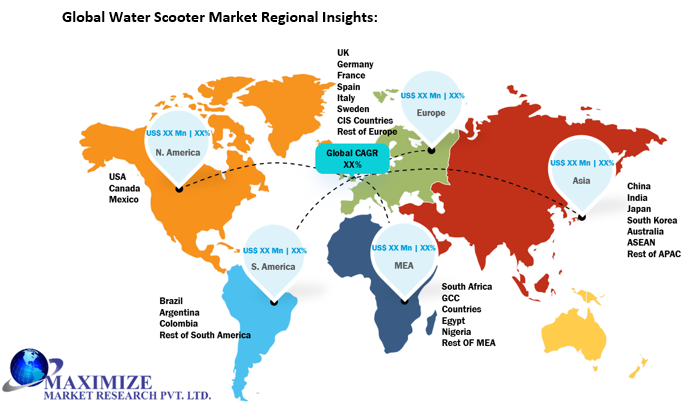 Global Water Scooter Market Regional Insights