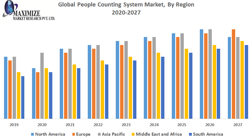 Global-People-Counting-System-Market-1
