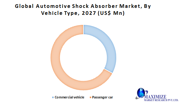 Global Automotive Shock Absorber Market 1