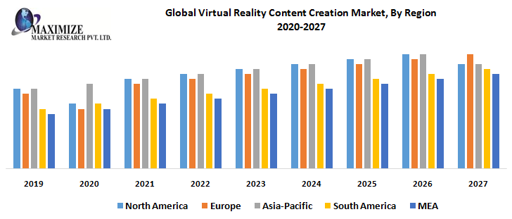 global virtual market