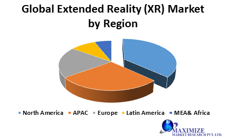 Global Extended Reality (XR) Market