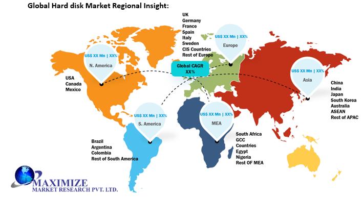 Global Hard disk Market