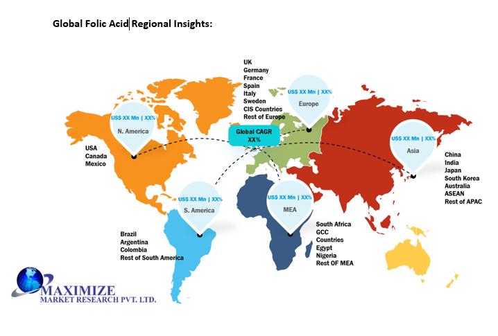 Global Folic Acid Regional Insights