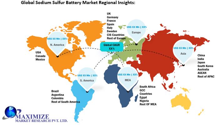 Global Sodium Sulfur Battery Market Regional Insights