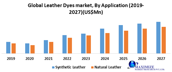 Global-Leather-Dyes-Market-2