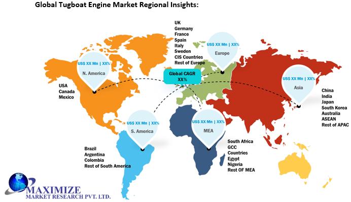 Global Tugboat Engine Market Regional Insights