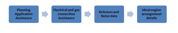 Peaking Power Plant Market2