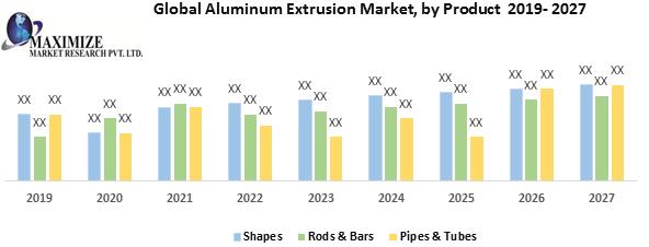 Global-Aluminum-Extrusion-Market.png