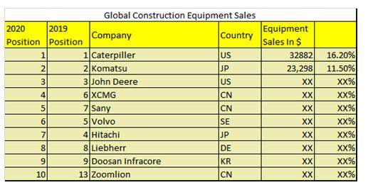 Global Bulldozer Market2