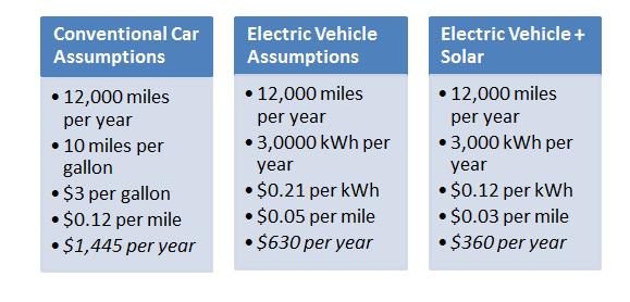 Global EV Platform Market1
