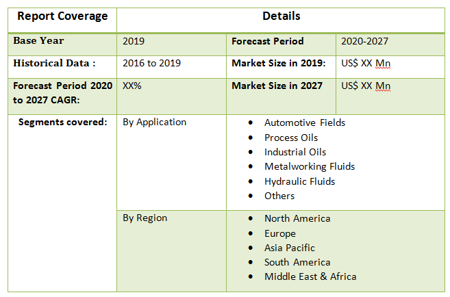Global Recycled Base Oil Market1