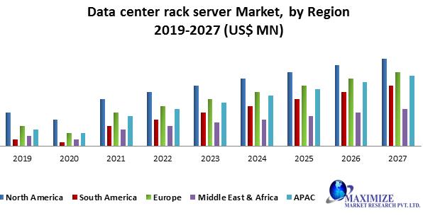 Data-center-rack-server-market.png