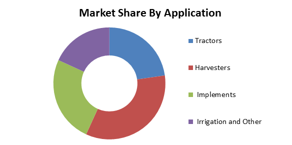 Global Agriculture Tire & Tire Cord Market1