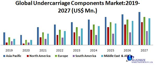 Global-Undercarriage-Components-Market.j
