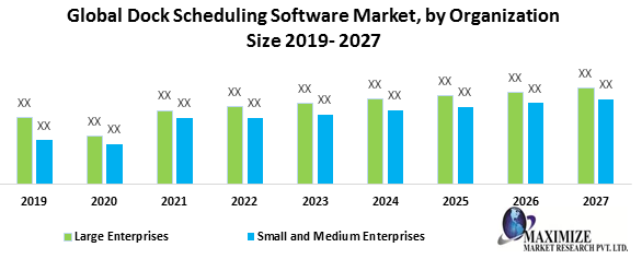 Global-Dock-Scheduling-Software-Market.png