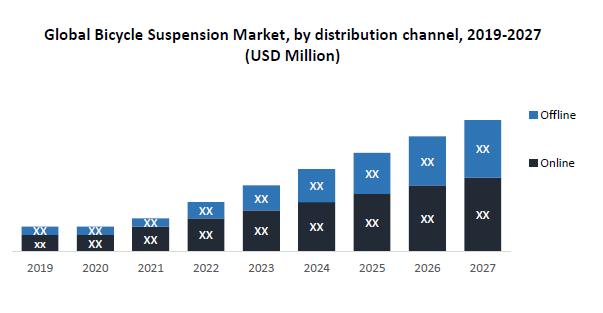 Global-Bicycle-Suspension-Market