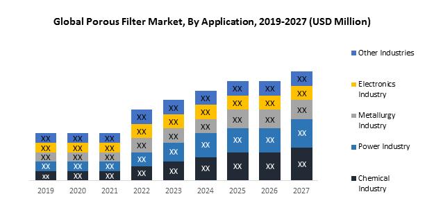 Global Porous Filter Market1