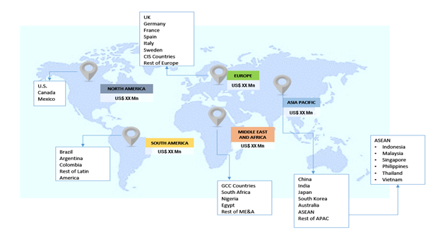 Global Ultrasonic Dental Scalers Market1
