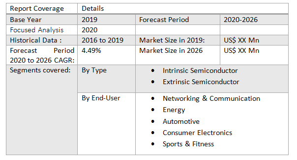 European Semiconductor Market2