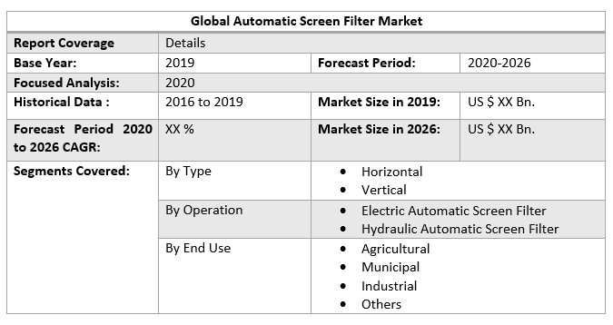 Global Automatic Screen Filter Market table