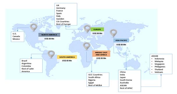 Global Chromatography Detectors Market1