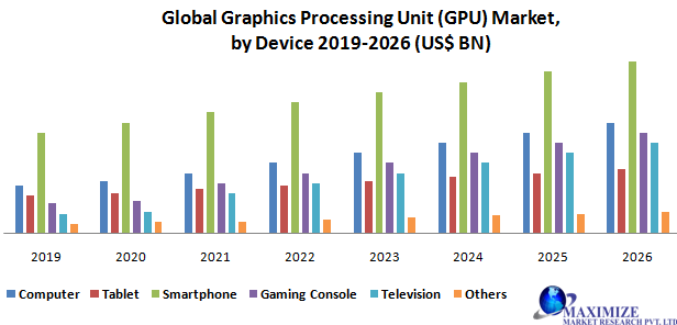 Global Graphics Processing Unit (GPU) Market1