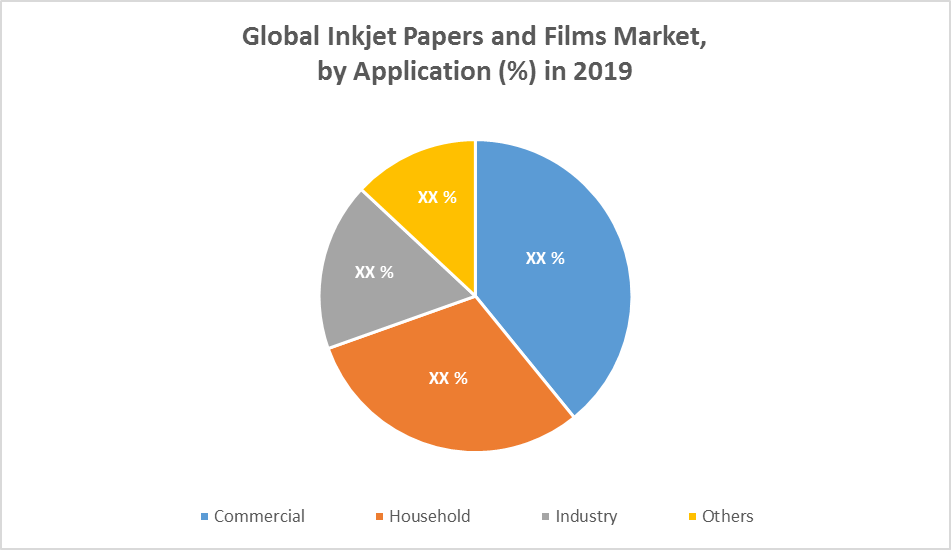 Global Inkjet Papers and Films Market2