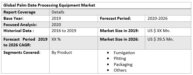 Global Palm Date Processing Equipment Market Table