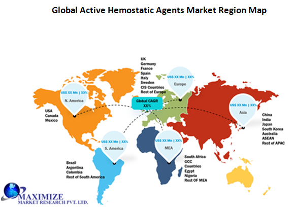 Global Active Hemostatic Agents Market 1