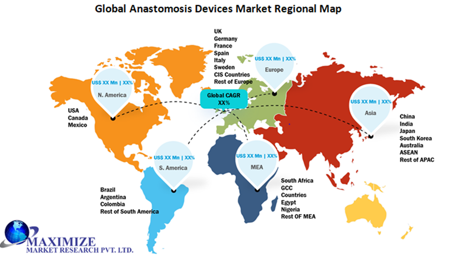 Global Anastomosis Devices Market Regional Insights
