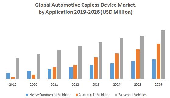 Global Automotive Capless Device Market1
