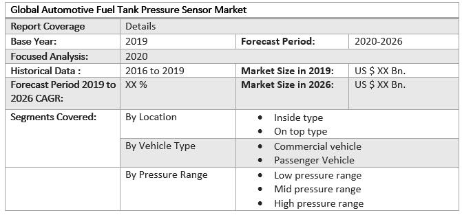Global Automotive Fuel Tank Pressure Sensor Market