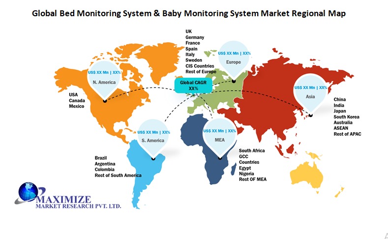 Global Bed Monitoring System & Baby Monitoring System Market 1