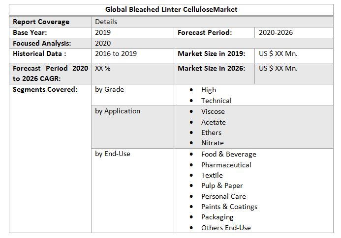 Global Bleached Linter Cellulose Market2