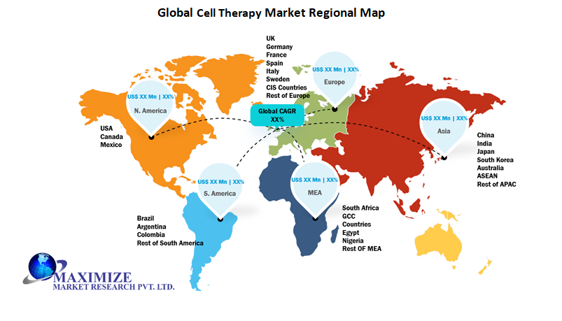 Global Cell Therapy Market by Regional