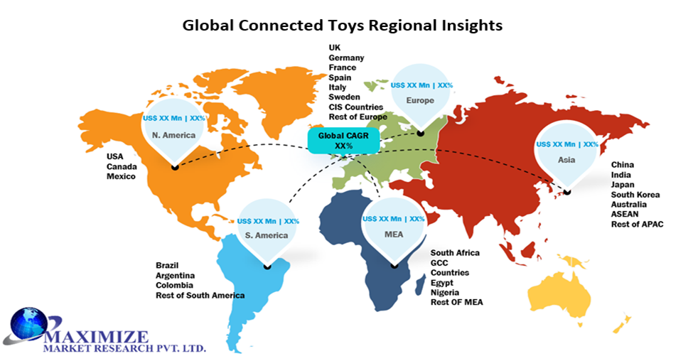 Global Connected Toys Regional Insights