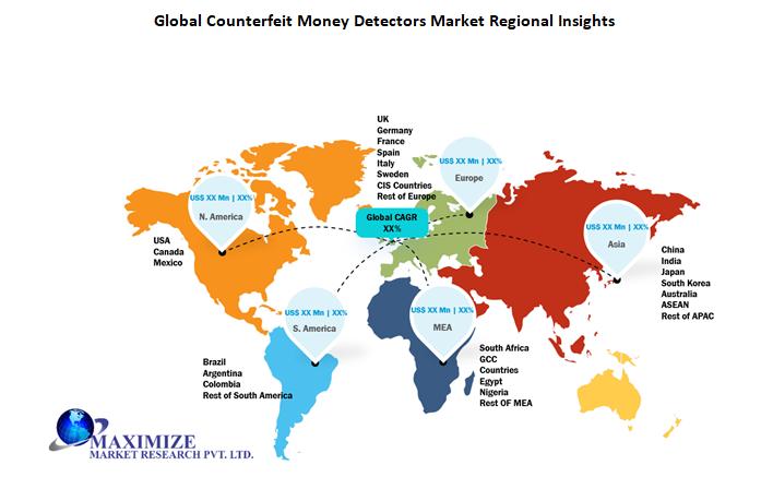 Global Counterfeit Money Detectors Market 2