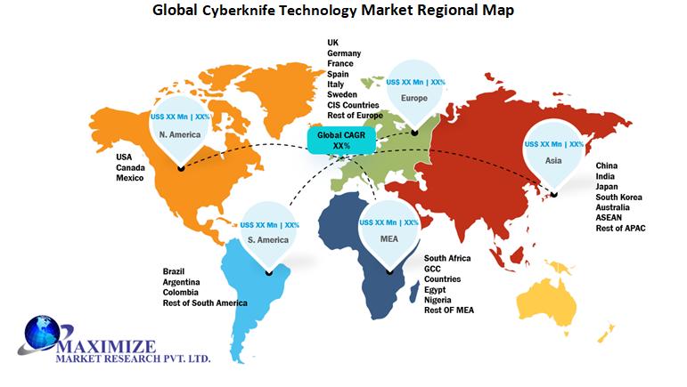 Global Cyberknife Technology Market 1