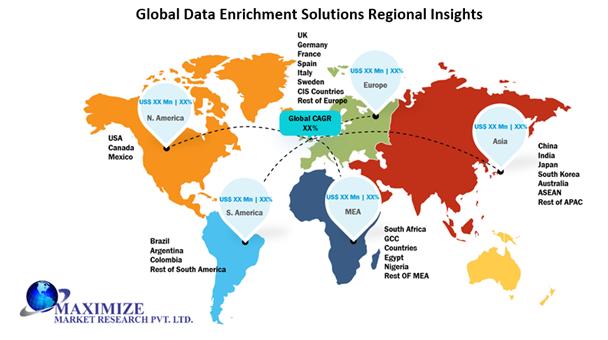 Global Data Enrichment Solutions Market2