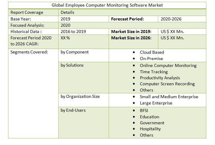 Global Employee Computer Monitoring Software Market4