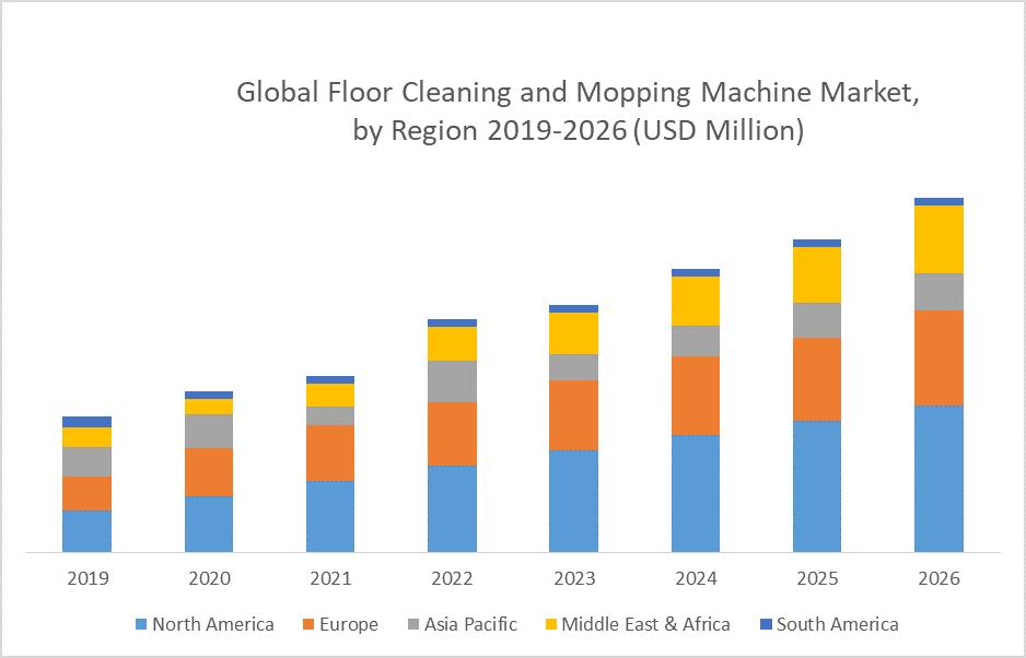 Global Floor Cleaning
